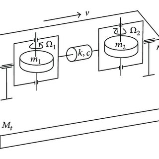 Cantilever model with end mass, coupled gyroscopes, and