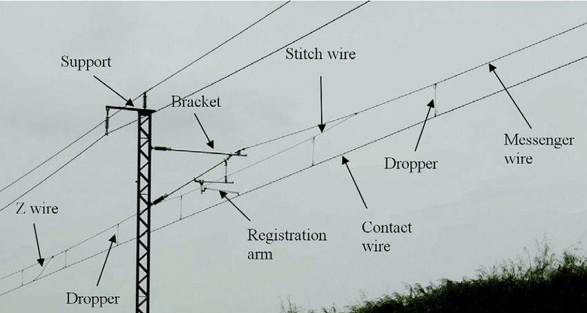 catenary wiring system diagram