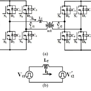 (PDF) Accurate Analysis of a Single-Phase Dual Active