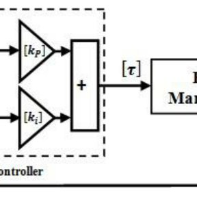 Embedded MATLAB Function