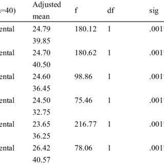 (PDF) The Effectiveness of Retraining Attribution Styles
