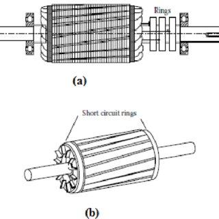 (PDF) A COMPARITVE STUDY BETWEEN VECTOR CONTROL AND DIRECT