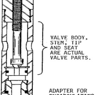 (PDF) Improved Gas Lift Valve Performance Using a Modified