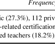 (PDF) The Role of Computer Technology in Teaching Reading
