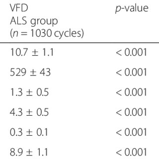 (PDF) Ventilation feedback device for manual ventilation