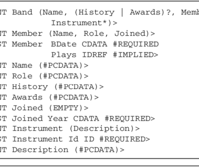 Dtd Example And Xml Document Conforming To The Dtd Super Band Founded In 1995 J