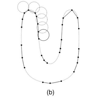 The Ball Pivoting Algorithm in 2D. (a) A circle of radius