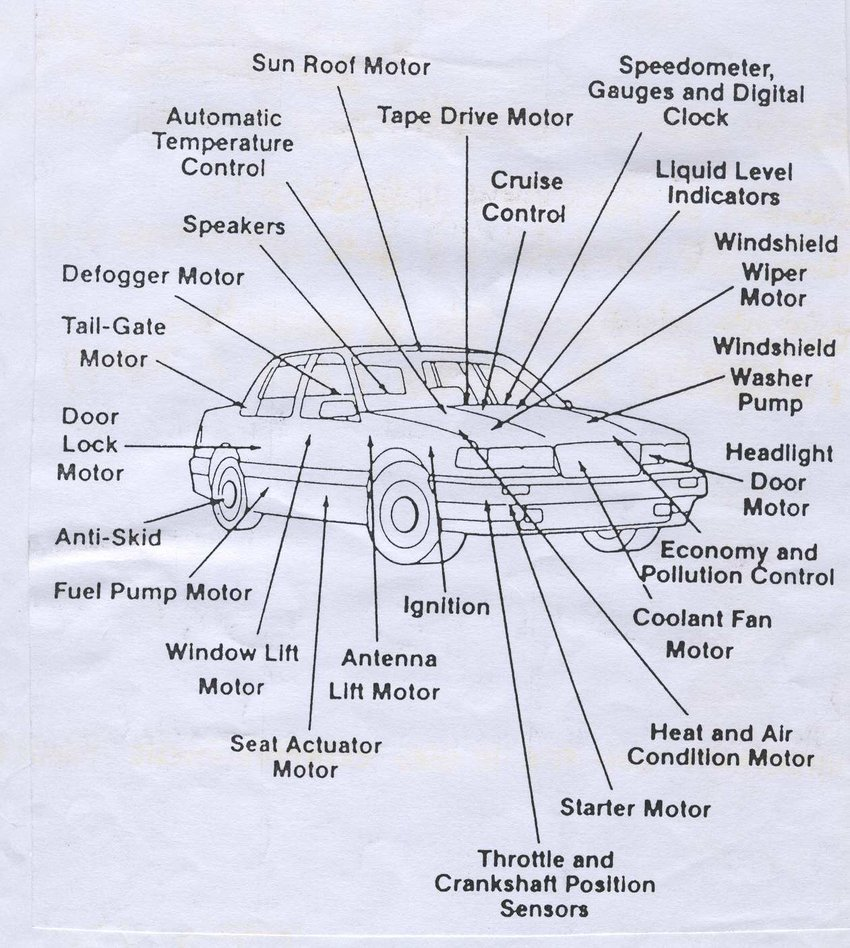 hight resolution of use of permanent magnets in a car