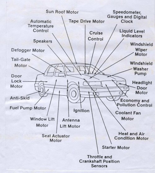 small resolution of use of permanent magnets in a car