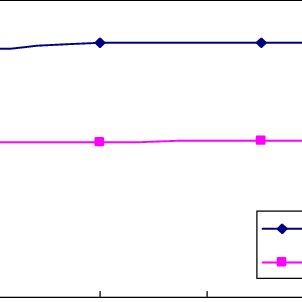 (PDF) A Study on Using Date Palm Fibers and Leaf Base of