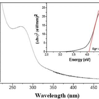 (PDF) Photocatalytic activity of TiO2 nanofibers