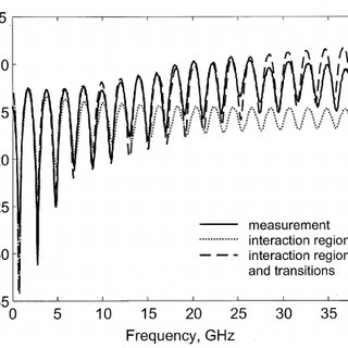 (PDF) Multisectional modeling of high-speed electrooptic