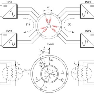 (PDF) Multiphase multi-inverter drive with discontinuous
