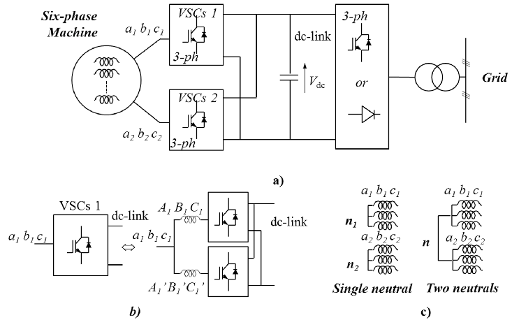 3 Phase Induction Motor Connection Diagram