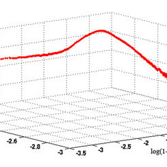 """Kinetic modeling of """"Fabriano"""" paper using Wyden-Widmann's"""