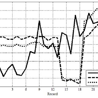 (PDF) Analysis of underwater acoustic noise measured at