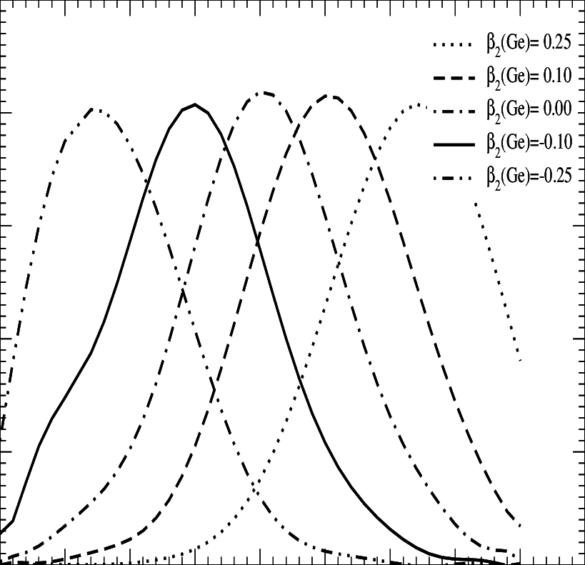 The overlap factor of the initial and final BCS vacua as