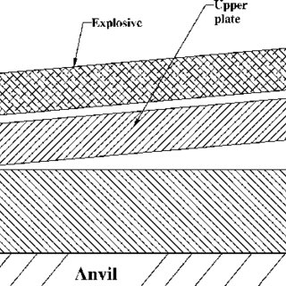 The view of titanium alloy (Ti–6Al–4V) and stainless steel