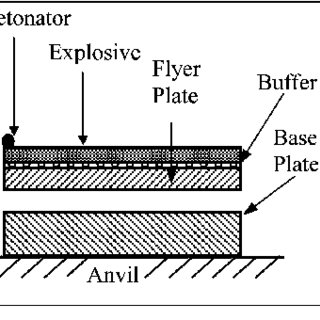 (PDF) Examination of copper/stainless steel joints formed