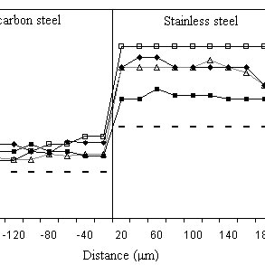 X-ray spectrum of as cladded materials by explosive