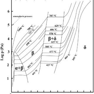 Label The Energy Diagram SN1 Energy Diagram Wiring Diagram
