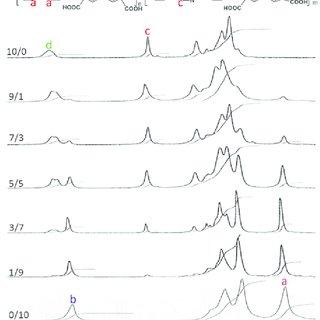 (PDF) Single electrospun nanofiber and aligned nanofiber