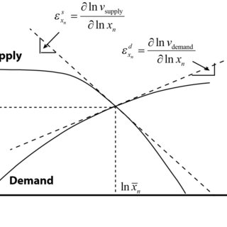 (PDF) (Im)Perfect robustness and adaptation of metabolic