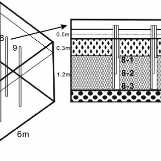 (PDF) Ammonium removal from groundwater using a zeolite