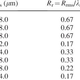 (PDF) Relationship between the intermetallic compounds