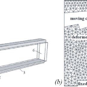 Erosion of splitter plates in a low-voltage circuit