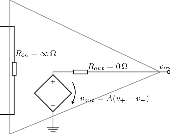 Equivalent circuit diagram for an operational amplifier