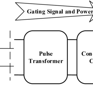 2 Block diagram of the second type transformer isolated