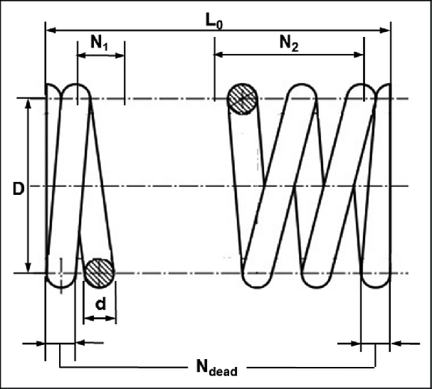 Schematic diagram of the valve spring structure
