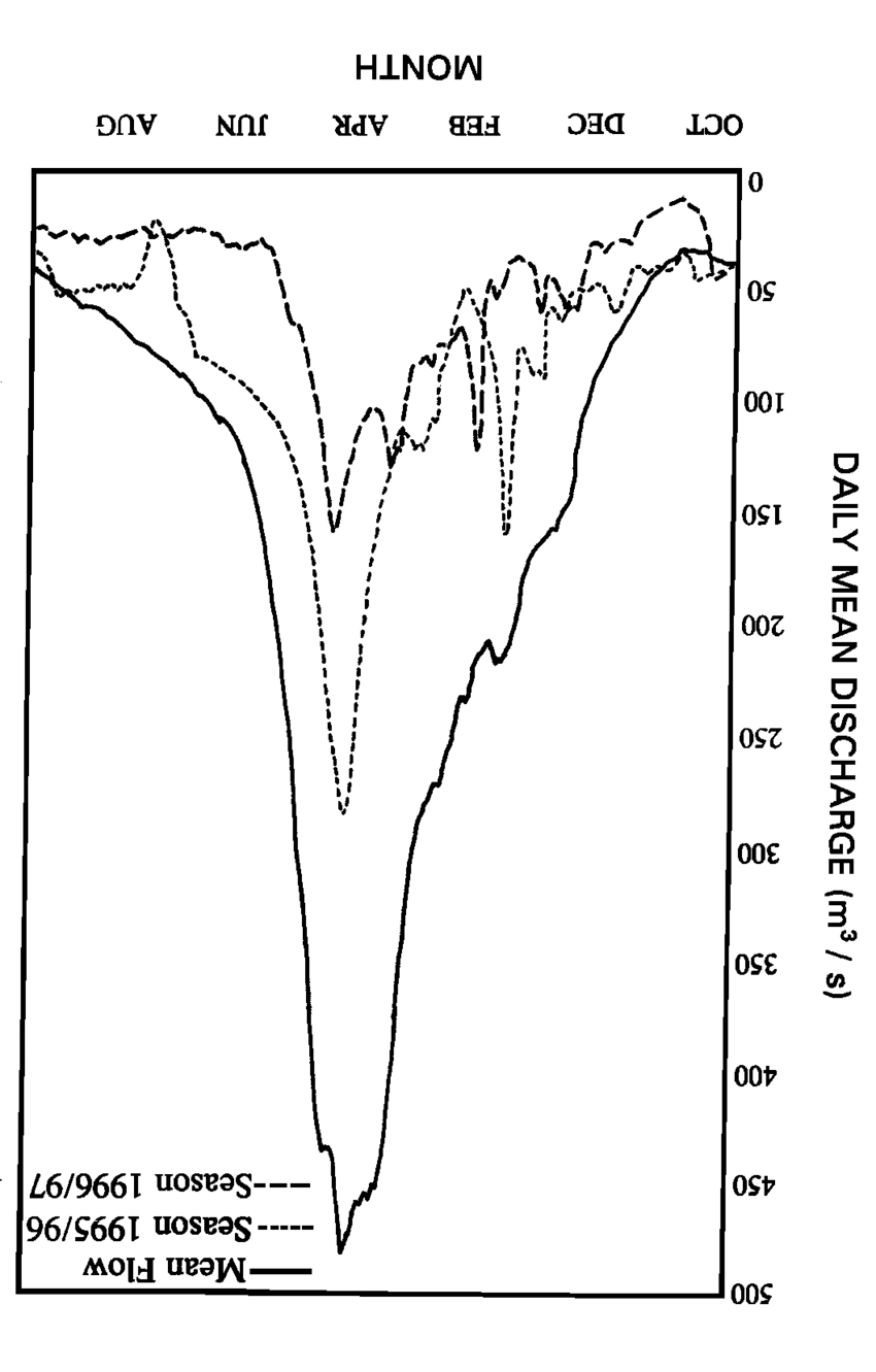 Flow hydrograph of the Kunene River measured at Ruacana