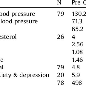 (PDF) Outpatient cardiac rehabilitation: Effects on