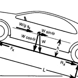 (PDF) VEHICLE GEAR SHIFTING CO-SIMULATION TO OPTIMIZE