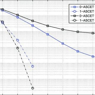 (PDF) A Wavelet OFDM Receiver for Baseband Power Line