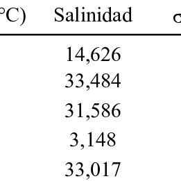 FIGURE B2. Life cycle of walleye pollock (Gadus