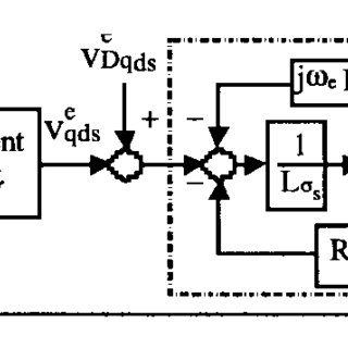 Complex vector block diagram of an RL load with a