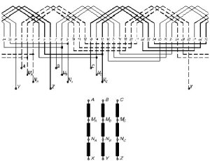 Winding setup for a 36slot, 4pole, squirrelcage induction motor: | Download Scientific Diagram