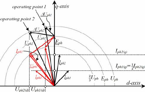3 Phase Stator Diagram 3 Phase Cycloconverter Wiring