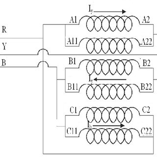 "(PDF) ""Genetic Algorithm Based Design Optimization of a"