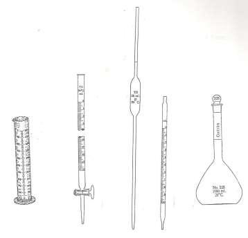 nstrumentos volumétricos utilizados en el Laboratorio de