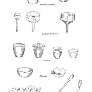 (PDF) Manual de Prácticas de Laboratorio de Química II