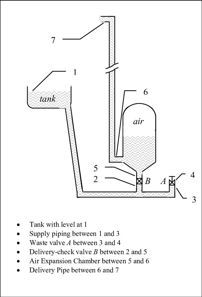 hydraulic ram diagram 1992 dodge dakota power window wiring schematic of a pump download scientific