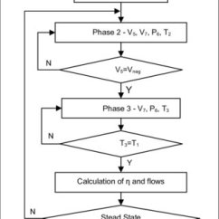 Hydraulic Ram Diagram Vl V8 Wiring Schematic Of A Pump Download Scientific Numerical Model For Simulation The Behavior
