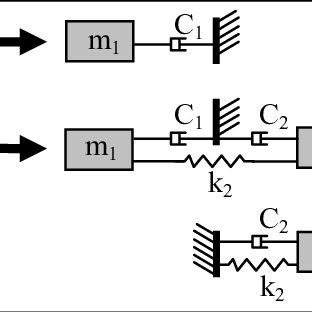 hydraulic ram diagram siba dynastart wiring schematic of a pump download scientific dynamic model for the behavior each phase