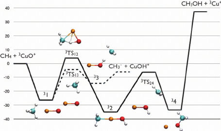 molecular orbital diagram of oh chinese mini chopper wiring schematic representation the valence and occupation 3 cuo 2