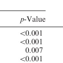 (PDF) An alternative methodology for testing currency