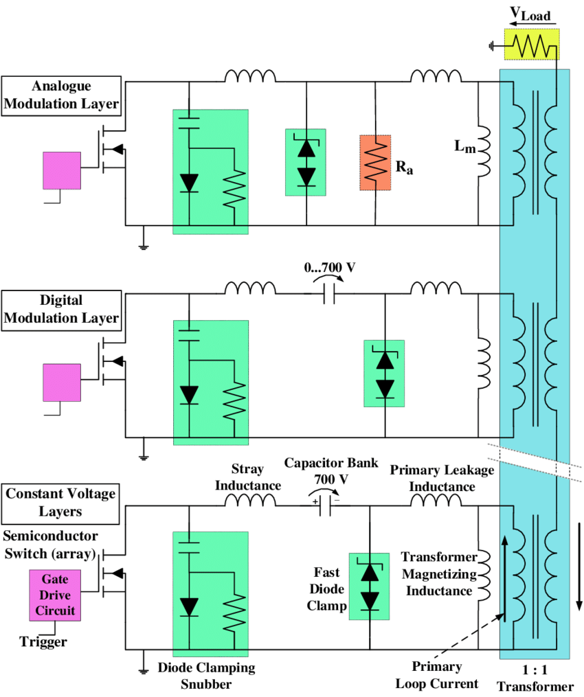 hight resolution of schematic of an inductive adder with a constant voltage layer a digital modulation layer and